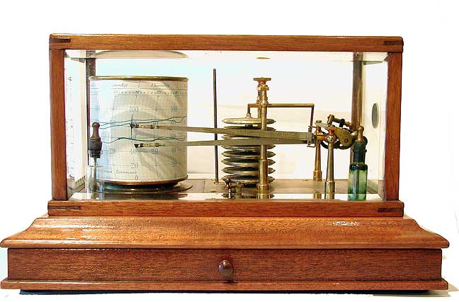 Wall Clocks & Barometers. Baragraph